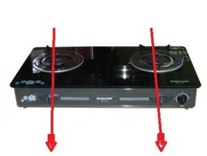 Cách xác định hướng bếp như sau: